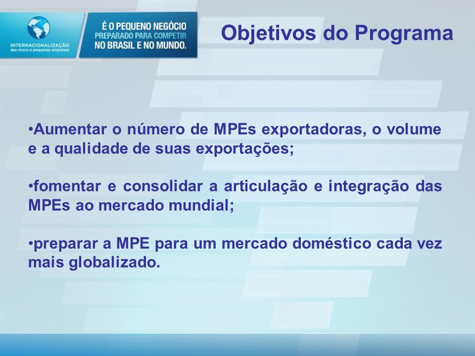 Aumentar o número de MPEs exportadoras, o volume e a qualidade de suas exportações; fomentar e consolidar a articulação e integração das MPEs ao mercado mundial; preparar a MPE para um mercado doméstico cada vez mais globalizado.