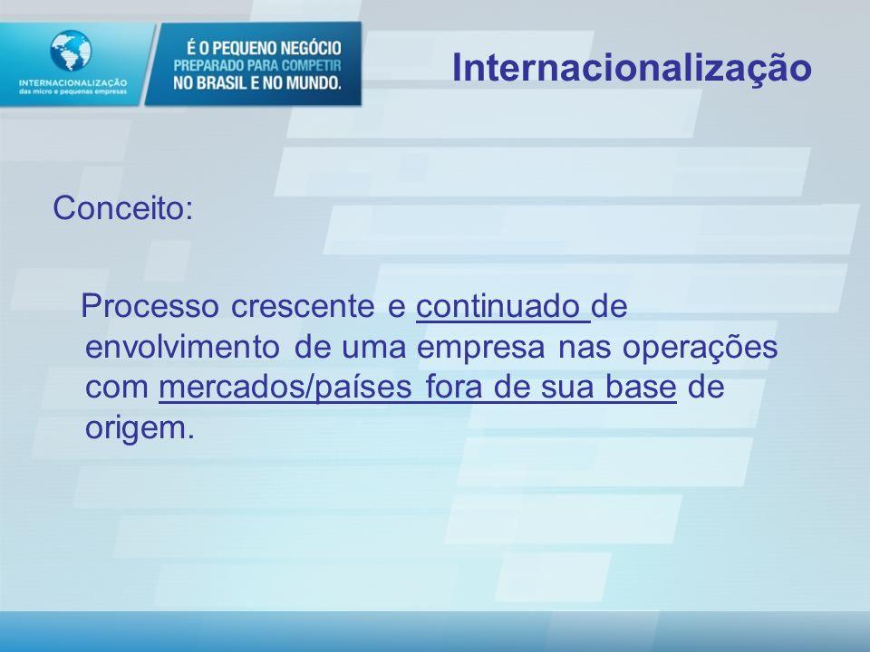 Internacionalização Conceito: Processo crescente e continuado de envolvimento de uma empresa nas operações com mercados/países fora de sua base de origem.