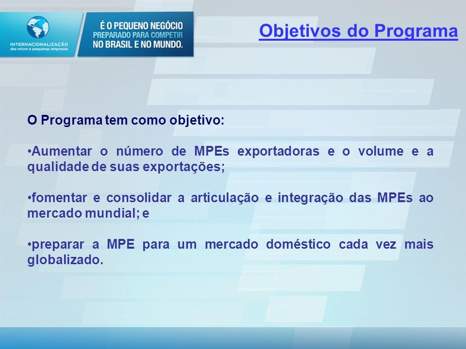 O Programa tem como objetivo: Aumentar o número de MPEs exportadoras e o volume e a qualidade de suas exportações; fomentar e consolidar a articulação e integração das MPEs ao mercado mundial; e preparar a MPE para um mercado doméstico cada vez mais globalizado.