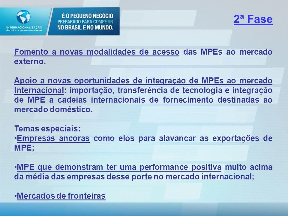 Fomento a novas modalidades de acesso das MPEs ao mercado externo.