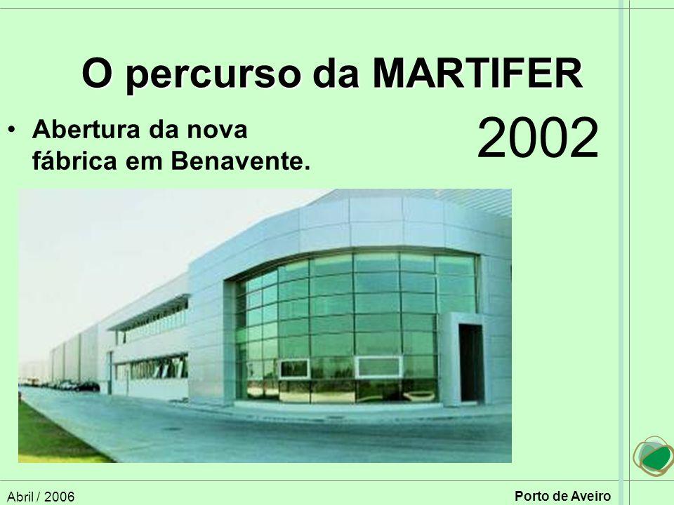 Abril / 2006 Porto de Aveiro Abertura da nova fábrica em Benavente. O percurso da MARTIFER 2002