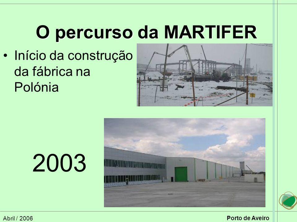 Abril / 2006 Porto de Aveiro Início da construção da fábrica na Polónia O percurso da MARTIFER 2003