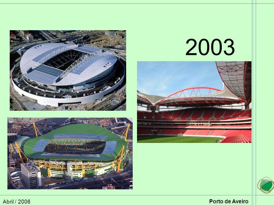 Abril / 2006 Porto de Aveiro 2003
