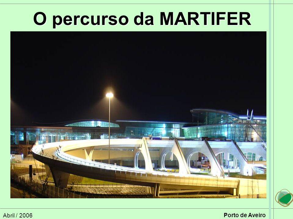 Abril / 2006 Porto de Aveiro O percurso da MARTIFER