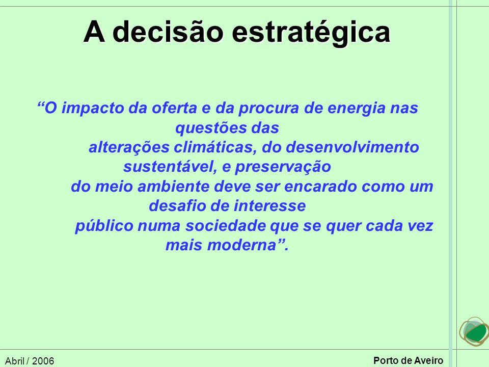 Abril / 2006 Porto de Aveiro A decisão estratégica O impacto da oferta e da procura de energia nas questões das alterações climáticas, do desenvolvimento sustentável, e preservação do meio ambiente deve ser encarado como um desafio de interesse público numa sociedade que se quer cada vez mais moderna.