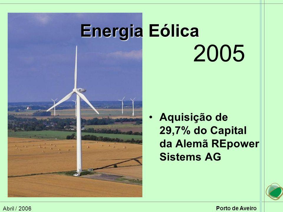 Abril / 2006 Porto de Aveiro Aquisição de 29,7% do Capital da Alemã REpower Sistems AG Energia Eólica 2005