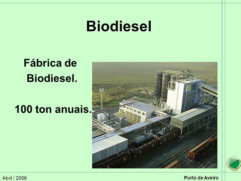 Abril / 2006 Porto de Aveiro Fábrica de Biodiesel. 100 ton anuais. Biodiesel