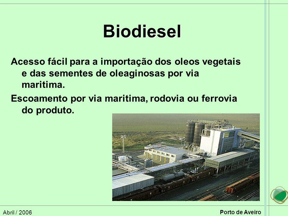 Abril / 2006 Porto de Aveiro Acesso fácil para a importação dos oleos vegetais e das sementes de oleaginosas por via maritima.