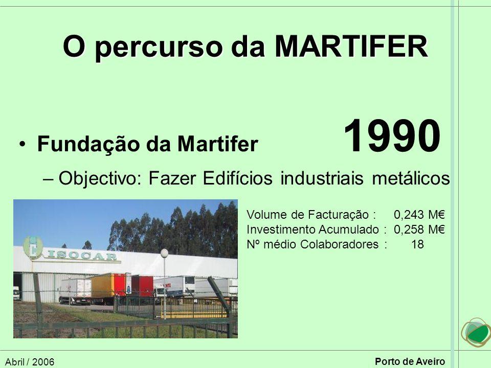 Abril / 2006 Porto de Aveiro O percurso da MARTIFER Fundação da Martifer 1990 –Objectivo: Fazer Edifícios industriais metálicos Volume de Facturação :0,243 M Investimento Acumulado :0,258 M Nº médio Colaboradores : 18