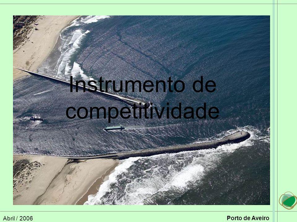 Abril / 2006 Porto de Aveiro Instrumento de competitividade