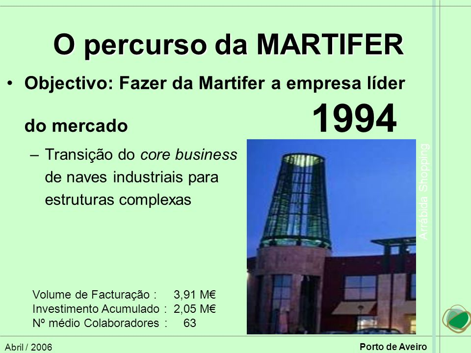 Abril / 2006 Porto de Aveiro Objectivo: Fazer da Martifer a empresa líder do mercado 1994 –Transição do core business de naves industriais para estrut