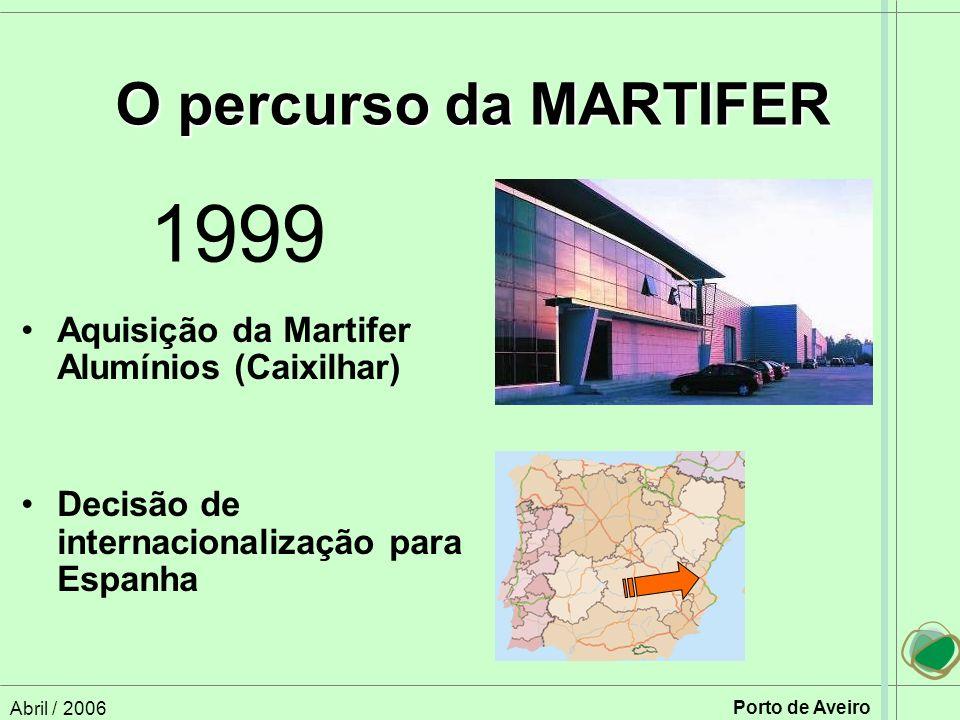 Abril / 2006 Porto de Aveiro O percurso da MARTIFER Aquisição da Martifer Alumínios (Caixilhar) Decisão de internacionalização para Espanha 1999