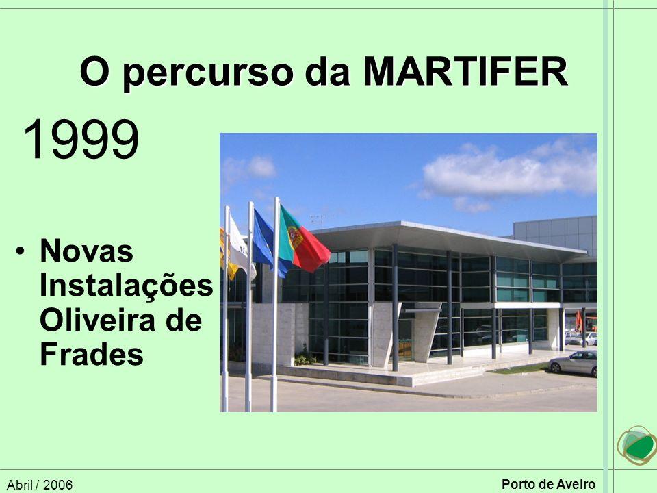 Abril / 2006 Porto de Aveiro O percurso da MARTIFER Novas Instalações em Oliveira de Frades 1999