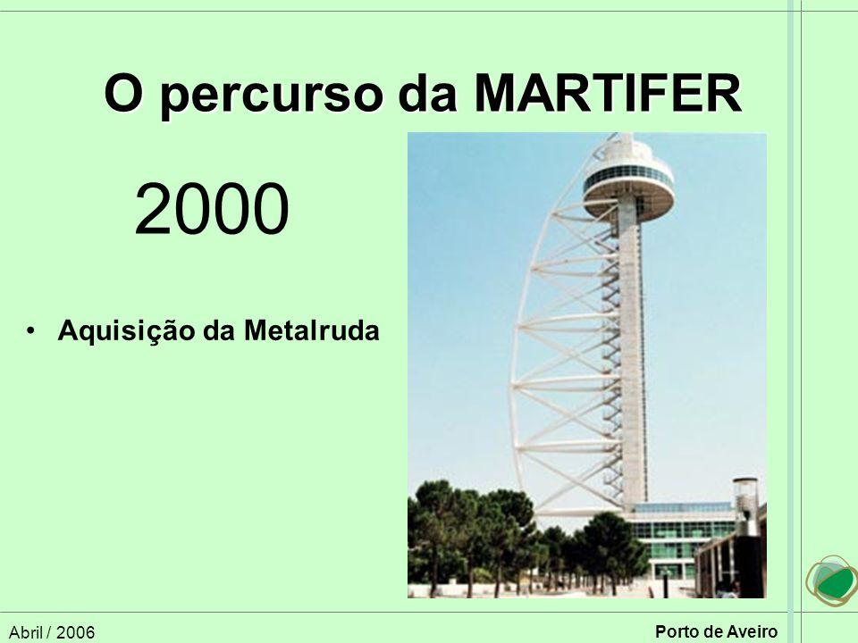 Abril / 2006 Porto de Aveiro O percurso da MARTIFER Aquisição da Metalruda 2000