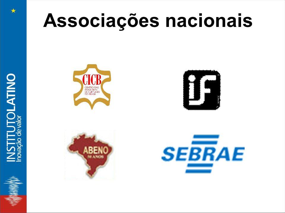 Empresas Associações nacionais