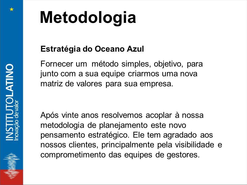 Metodologia Estratégia do Oceano Azul Fornecer um método simples, objetivo, para junto com a sua equipe criarmos uma nova matriz de valores para sua e