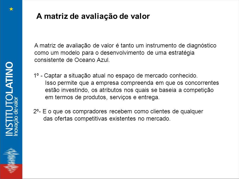 A matriz de avaliação de valor A matriz de avaliação de valor é tanto um instrumento de diagnóstico como um modelo para o desenvolvimento de uma estra