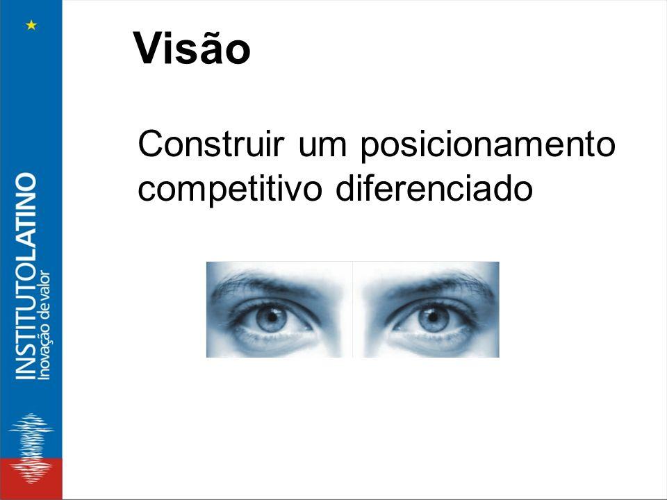 Visão Construir um posicionamento competitivo diferenciado