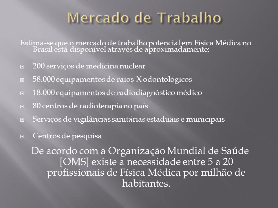 Estima-se que o mercado de trabalho potencial em Física Médica no Brasil está disponível através de aproximadamente: 200 serviços de medicina nuclear