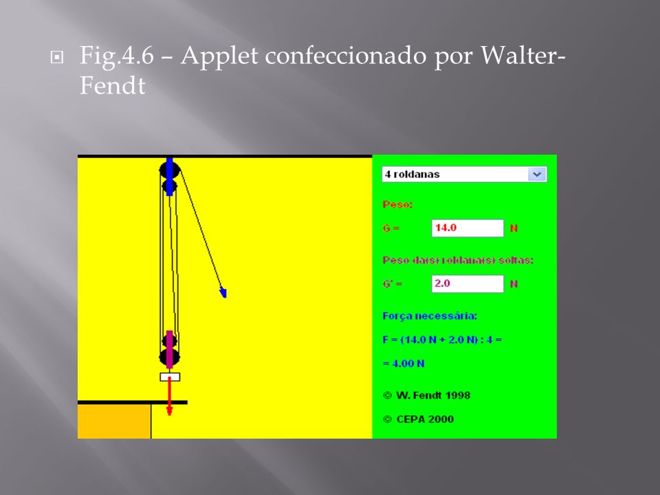 Fig.4.6 – Applet confeccionado por Walter- Fendt
