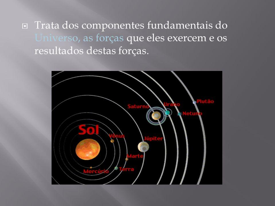 Mecânica Eletromagnetismo Óptica Fluido Dinâmica Calor e Temperatura Acústica Física Moderna