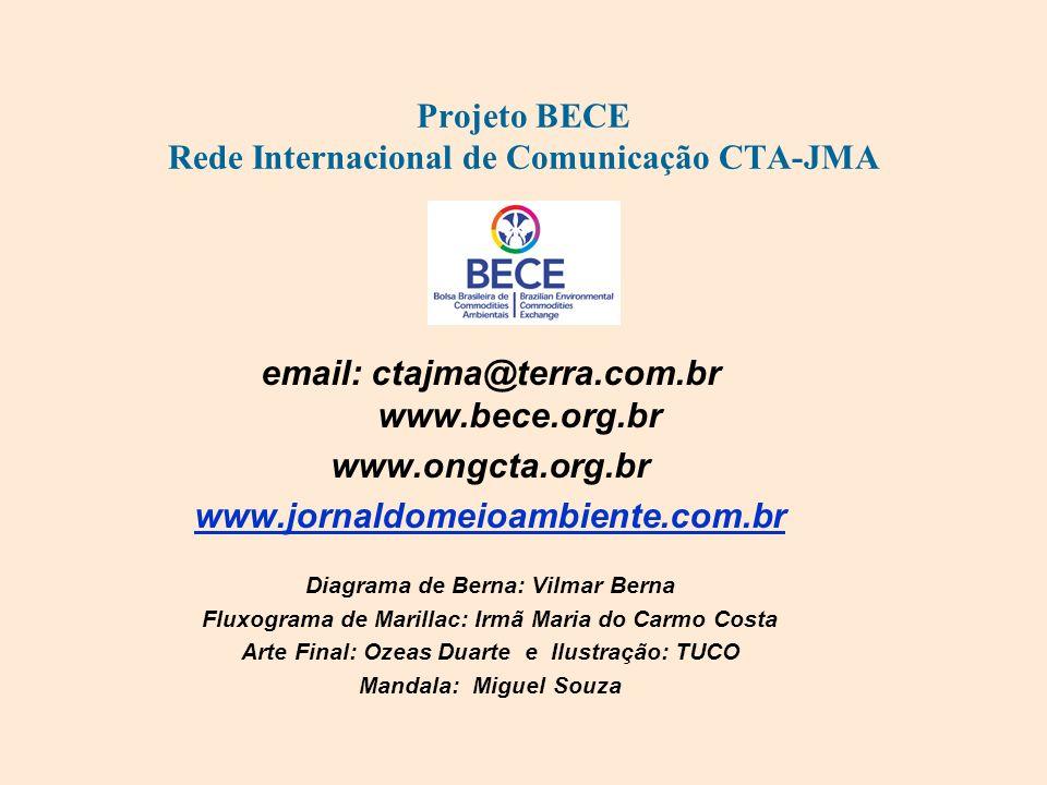 Projeto BECE Rede Internacional de Comunicação CTA-JMA email: ctajma@terra.com.br www.bece.org.br www.ongcta.org.br www.jornaldomeioambiente.com.br Di