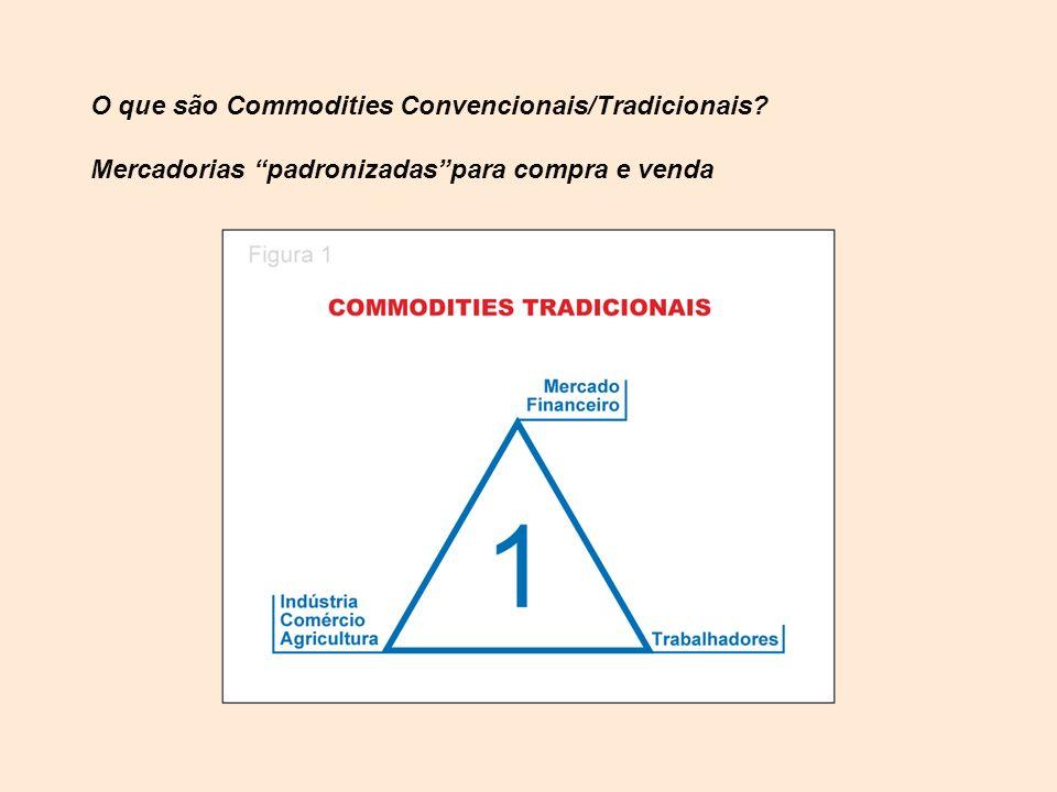 O que são Commodities Convencionais/Tradicionais? Mercadorias padronizadaspara compra e venda