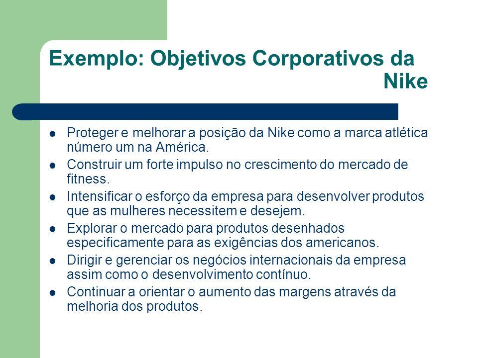 Exemplo: Objetivos Corporativos da Nike Proteger e melhorar a posição da Nike como a marca atlética número um na América. Construir um forte impulso n