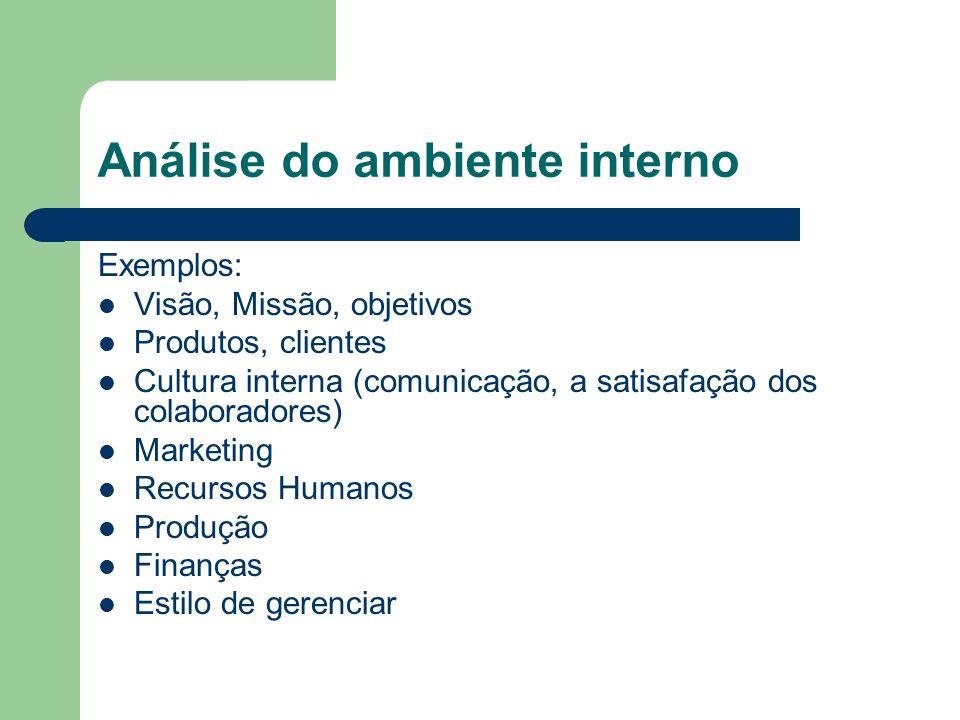 Análise do ambiente interno Exemplos: Visão, Missão, objetivos Produtos, clientes Cultura interna (comunicação, a satisafação dos colaboradores) Marke