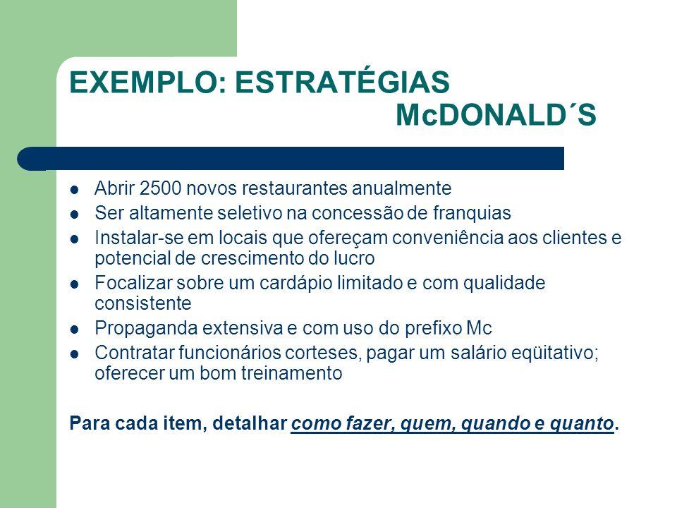 EXEMPLO: ESTRATÉGIAS McDONALD´S Abrir 2500 novos restaurantes anualmente Ser altamente seletivo na concessão de franquias Instalar-se em locais que of