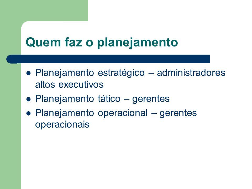 Quem faz o planejamento Planejamento estratégico – administradores altos executivos Planejamento tático – gerentes Planejamento operacional – gerentes