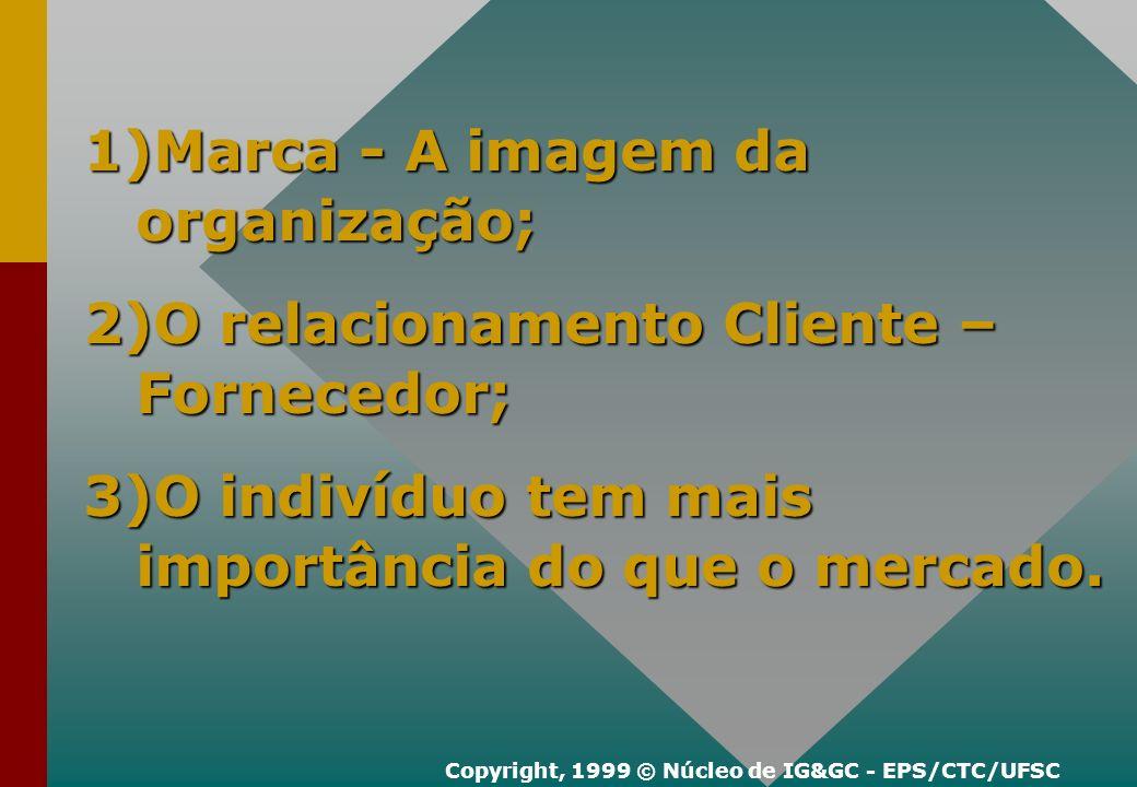 1)Marca - A imagem da organização; 2)O relacionamento Cliente – Fornecedor; 3)O indivíduo tem mais importância do que o mercado.