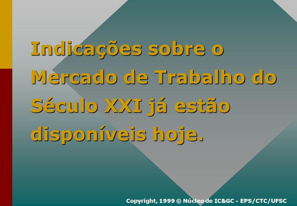 TecnologiaPalavras-Chave:Logística MarketingGlobalização Conhecimento Copyright, 1999 © Núcleo de IG&GC - EPS/CTC/UFSC