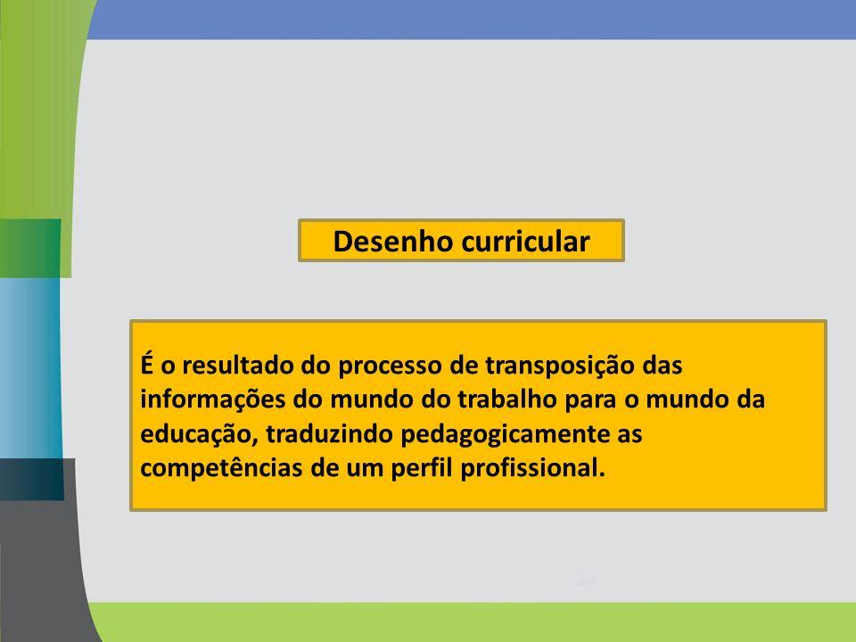 É o resultado do processo de transposição das informações do mundo do trabalho para o mundo da educação, traduzindo pedagogicamente as competências de