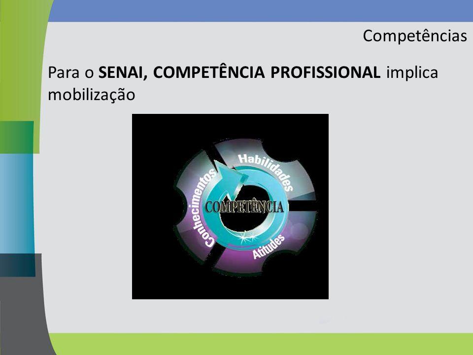 Competências Para o SENAI, COMPETÊNCIA PROFISSIONAL implica mobilização