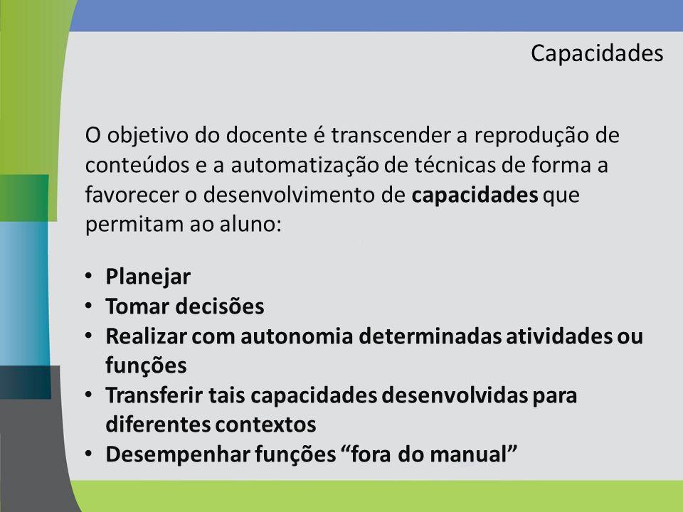 Capacidades Planejar Tomar decisões Realizar com autonomia determinadas atividades ou funções Transferir tais capacidades desenvolvidas para diferente