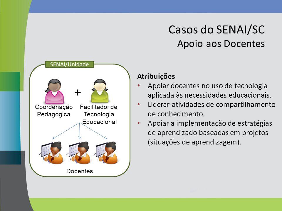 Casos do SENAI/SC Apoio aos Docentes Atribuições Apoiar docentes no uso de tecnologia aplicada às necessidades educacionais. Liderar atividades de com