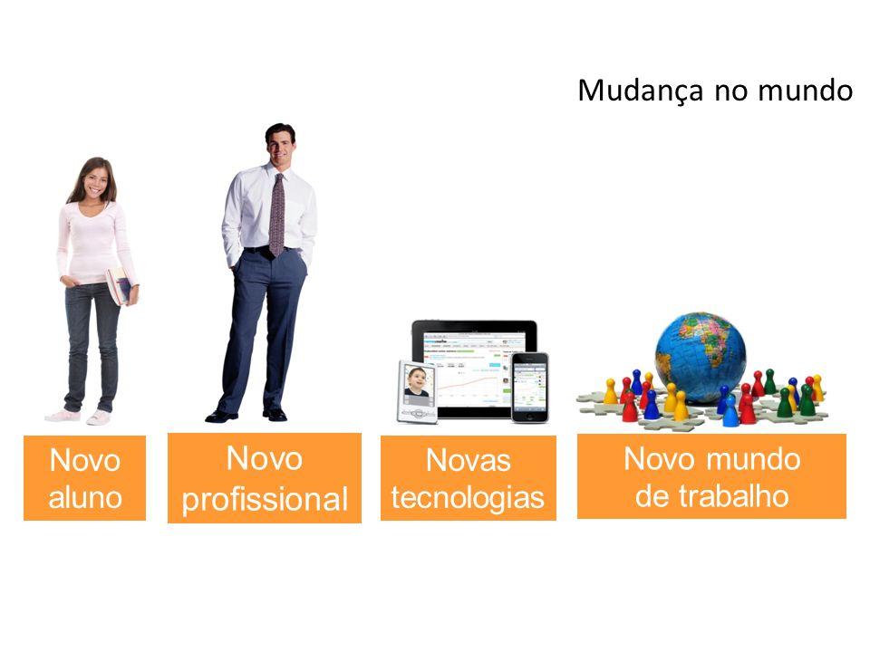 Mudança no mundo Novo aluno Novas tecnologias Novo mundo de trabalho Novo profissional