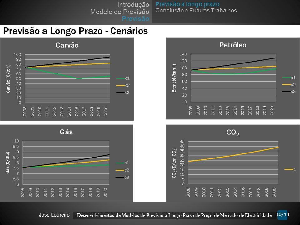 10/19 Previsão a Longo Prazo - Cenários Desenvolvimentos de Modelos de Previsão a Longo Prazo de Preço de Mercado de Electricidade José Loureiro Previ