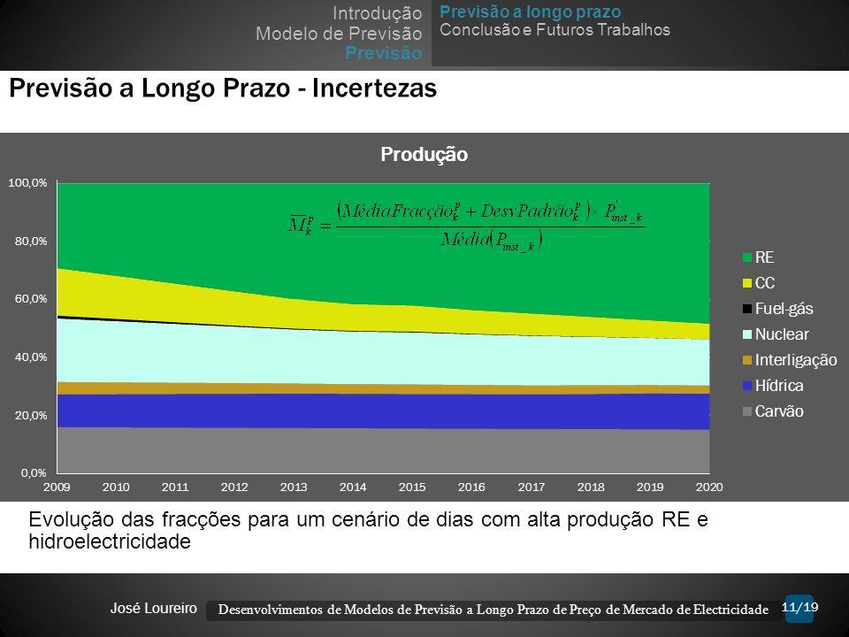 11/19 Previsão a Longo Prazo - Incertezas Desenvolvimentos de Modelos de Previsão a Longo Prazo de Preço de Mercado de Electricidade José Loureiro Evo