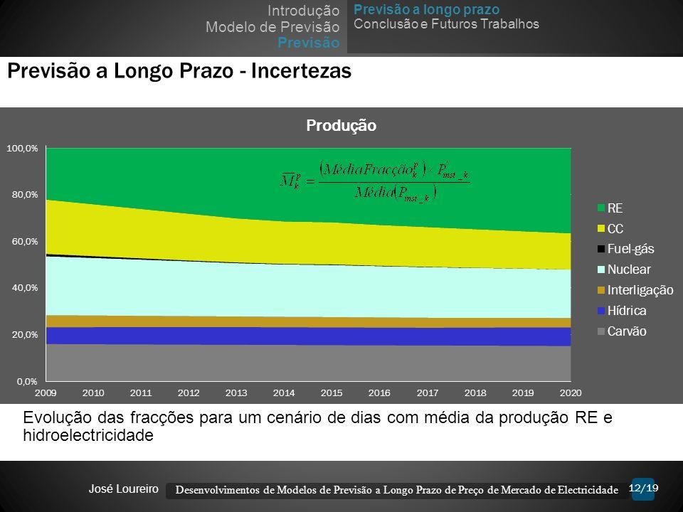 12/19 Previsão a Longo Prazo - Incertezas Desenvolvimentos de Modelos de Previsão a Longo Prazo de Preço de Mercado de Electricidade José Loureiro Evo