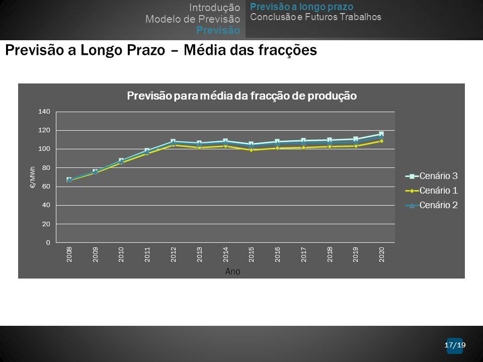 17/19 Previsão a Longo Prazo – Média das fracções Previsão a longo prazo Conclusão e Futuros Trabalhos Introdução Modelo de Previsão Previsão