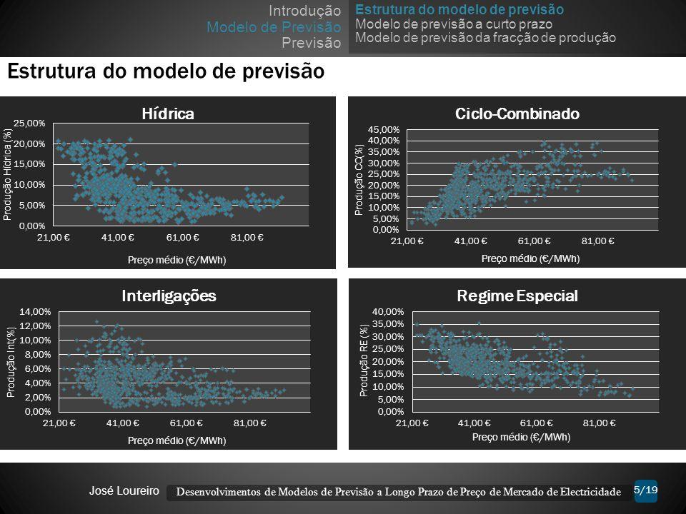 Nota-se que quando o preço de energia se torna caro em Espanha, o recurso à importação é pouco utilizado. Quando existe pouca percentagem de ciclo com
