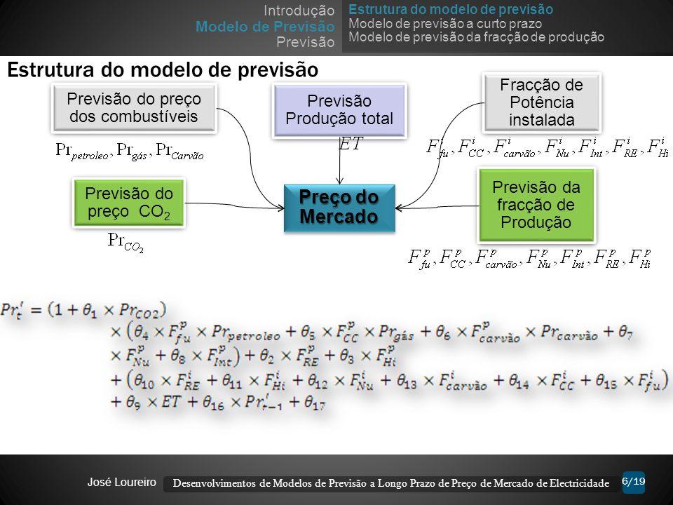 6/19 Estrutura do modelo de previsão Modelo de previsão a curto prazo Modelo de previsão da fracção de produção Introdução Modelo de Previsão Previsão