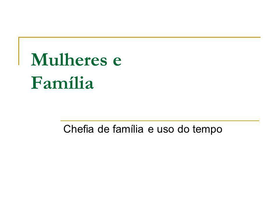 Mulheres como principais responsáveis pela família Entre 2001 e 2009: de 27% para 35% das famílias brasileiras Fenômeno presente em todas as regiões, mas tipicamente urbano Heterogêneo e com múltiplos significados Relaciona-se ao aumento da participação das mulheres no mercado de trabalho e às transformações nos lugares ocupados pelas mulheres na sociedade