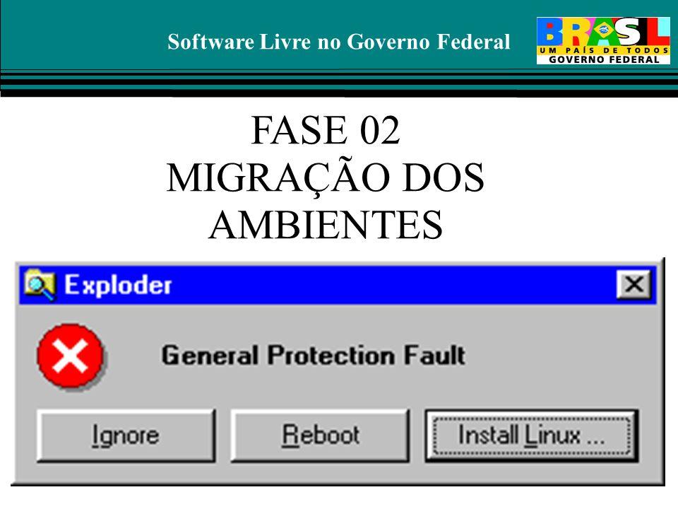 Software Livre no Governo Federal FASE 02 MIGRAÇÃO DOS AMBIENTES