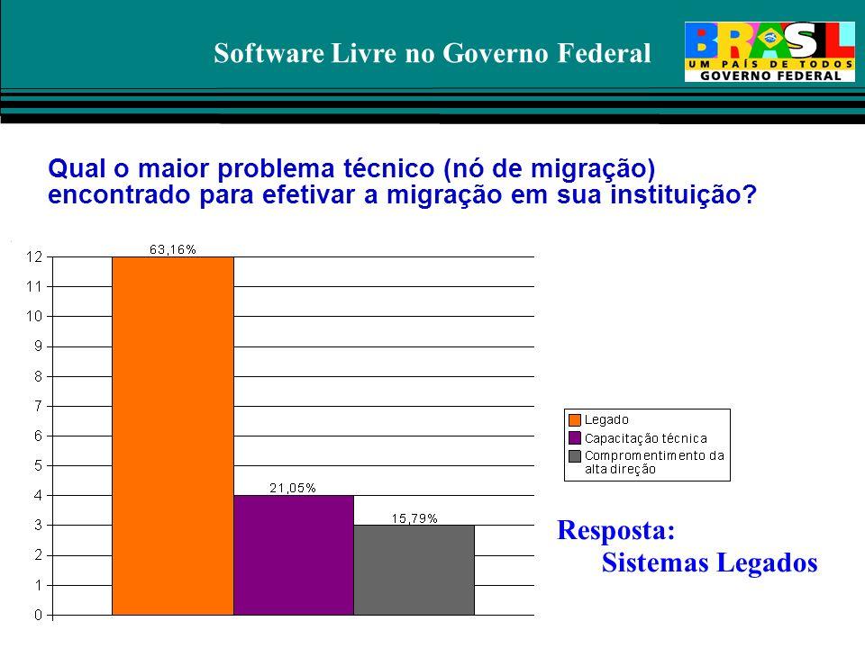 Software Livre no Governo Federal Qual o maior problema técnico (nó de migração) encontrado para efetivar a migração em sua instituição? Resposta: Sis
