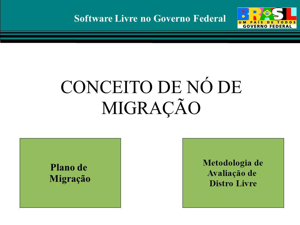 Software Livre no Governo Federal CONCEITO DE NÓ DE MIGRAÇÃO Plano de Migração Metodologia de Avaliação de Distro Livre