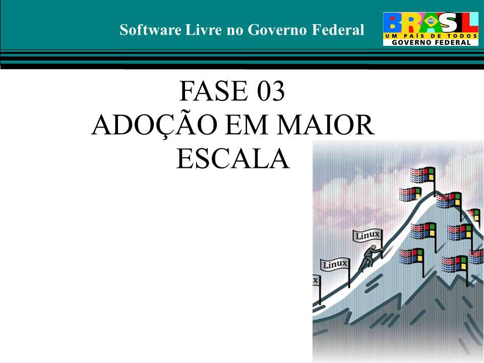 Software Livre no Governo Federal FASE 03 ADOÇÃO EM MAIOR ESCALA