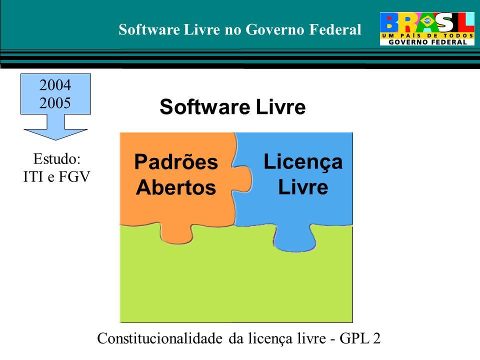 Software Livre no Governo Federal Padrões Abertos Software Livre Licença Livre 2004 2005 Estudo: ITI e FGV Constitucionalidade da licença livre - GPL